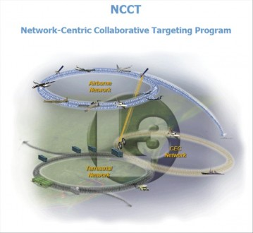 NCCT NETWORK CENTRIC COLLABORATIVE TARGETING PROGRAM ISRAEL USA