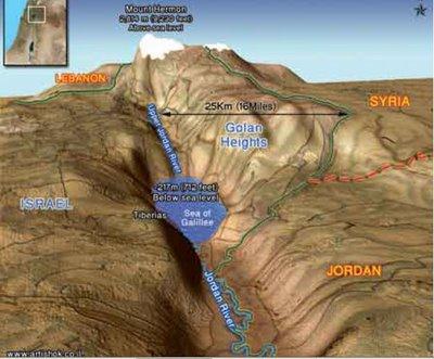 Golan topographie