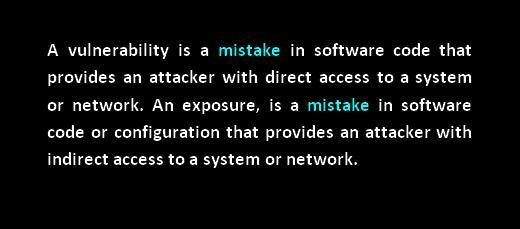 vulnerability exposure cve
