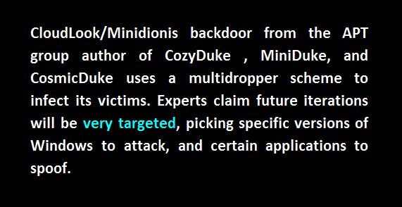 cloudlook minidionis targeted attacks