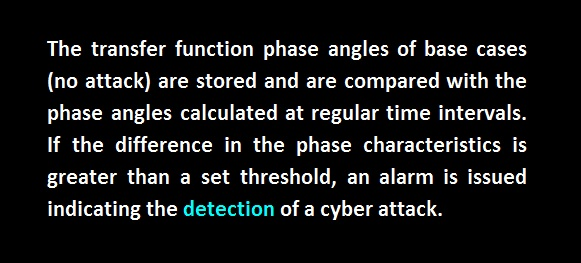 nyquist plot cyberattack detection