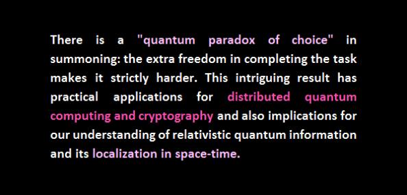 quantum paradox of choice cryptography