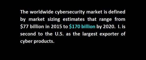 cybersecurity market 170 bn in 2020 Israel second exporter