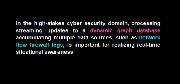 dynamic graph cyberattack detection