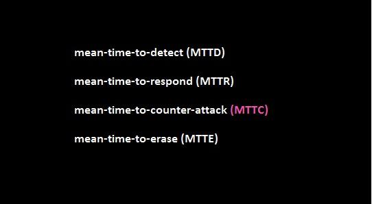 MTTD MTTR MTTC MTTE cyberattacks counterattacks