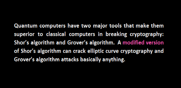 Shor Grover algorithm