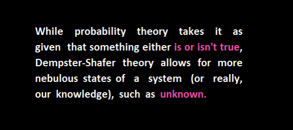 dempster shafer theory cyber