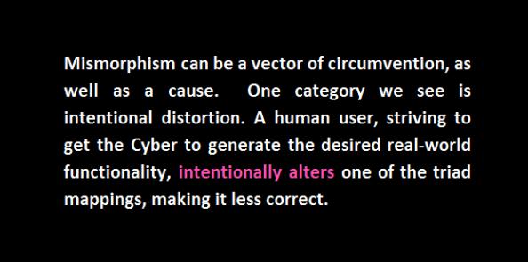 semiotic mismorphism
