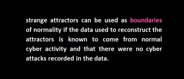 strange attractors cyber security